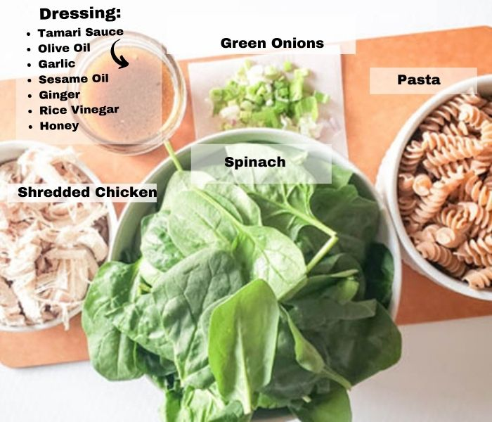 a photo of the ingredinets: spinach, chicken, salad dressing green onions and pasta