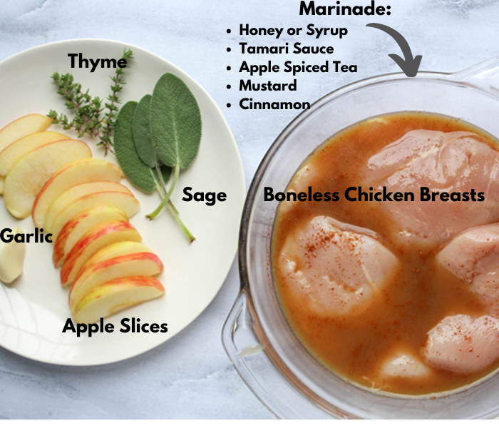 a picture of the recipe ingredients: thyme, sage, garlic, apples, boneless chicken breasts a marindae