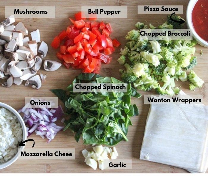 the ingredients for pizza cups: mushrooms, bell epper, pizza sauce, broccoli, wonton wrappers, garlic,, spinach, onions and mozzarella cheese